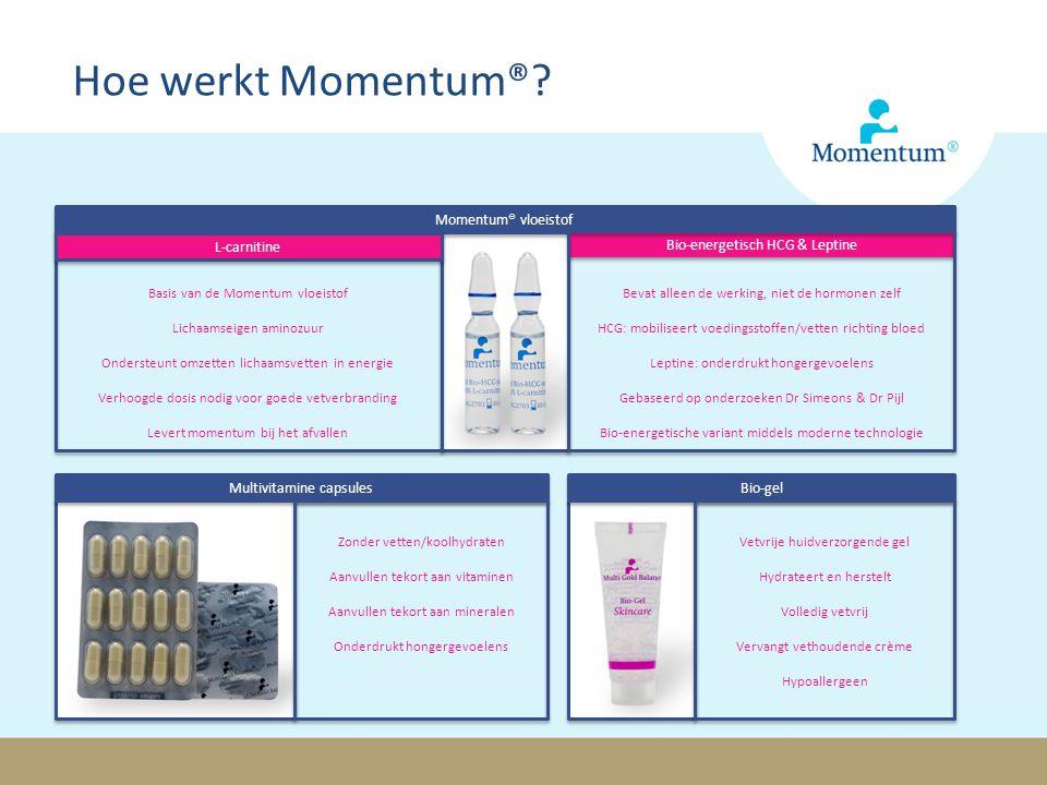 Hoe werkt Momentum® Momentum® vloeistof L-carnitine