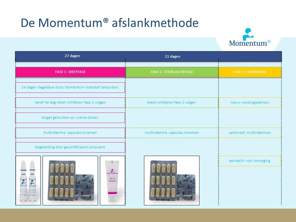 De Momentum® afslankmethode
