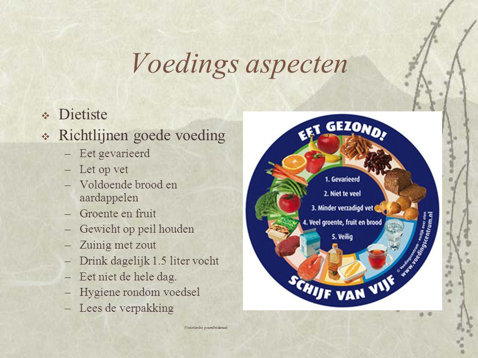 Voedings aspecten Dietiste Richtlijnen goede voeding