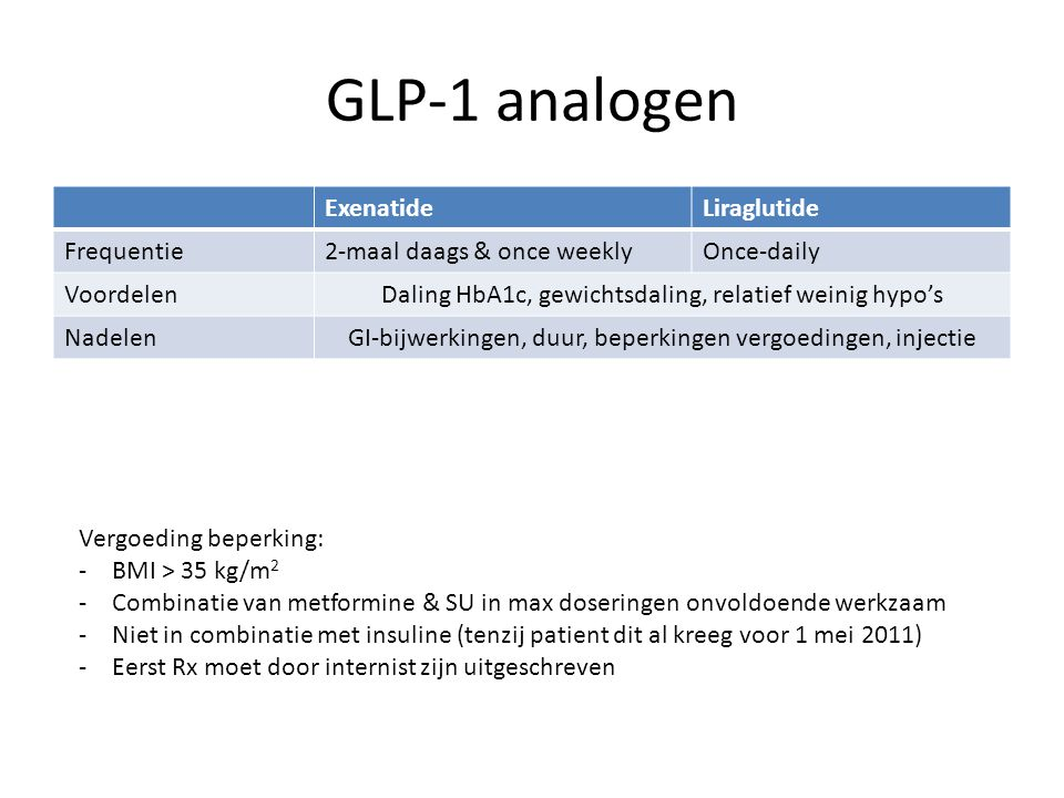 GLP-1 analogen Exenatide Liraglutide Frequentie