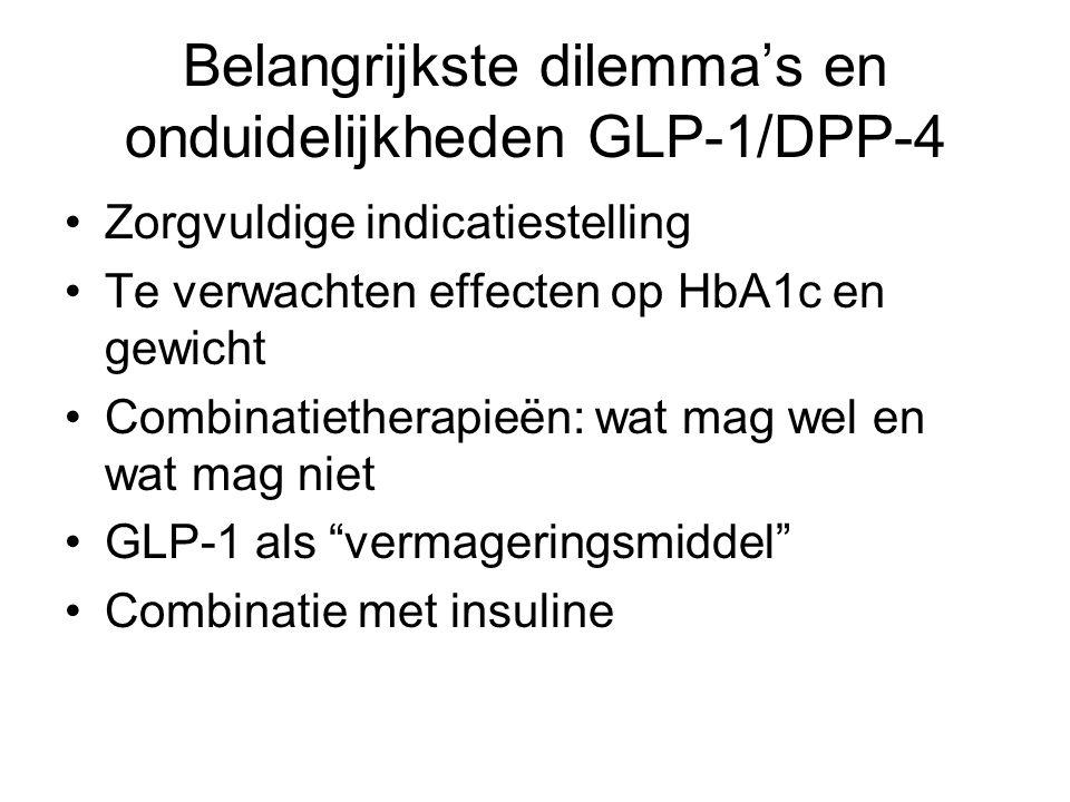 Belangrijkste dilemma's en onduidelijkheden GLP-1/DPP-4