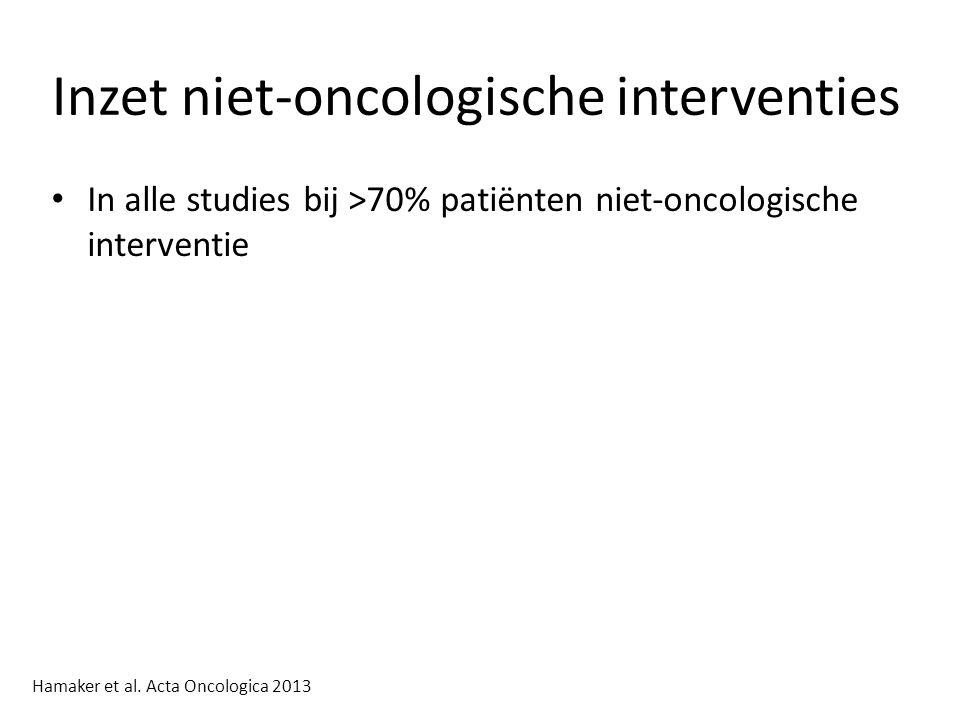 Inzet niet-oncologische interventies