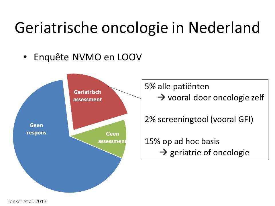 Geriatrische oncologie in Nederland