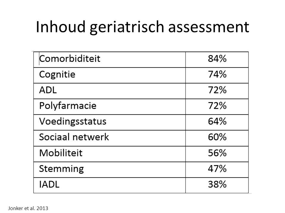 Inhoud geriatrisch assessment