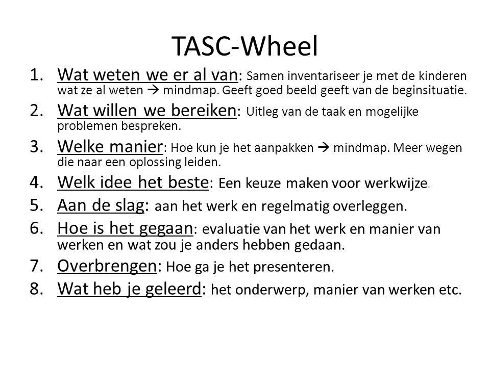 TASC-Wheel Wat weten we er al van: Samen inventariseer je met de kinderen wat ze al weten  mindmap. Geeft goed beeld geeft van de beginsituatie.