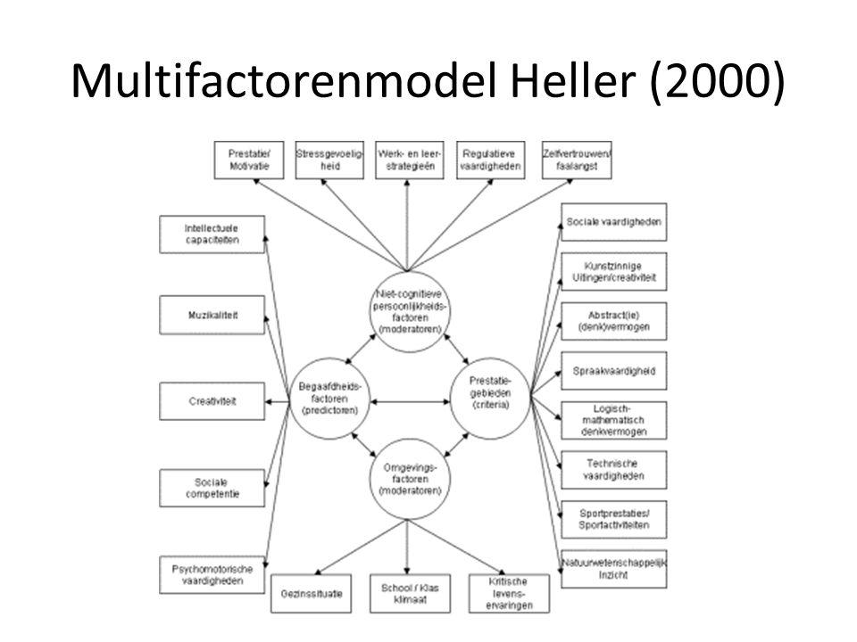Multifactorenmodel Heller (2000)