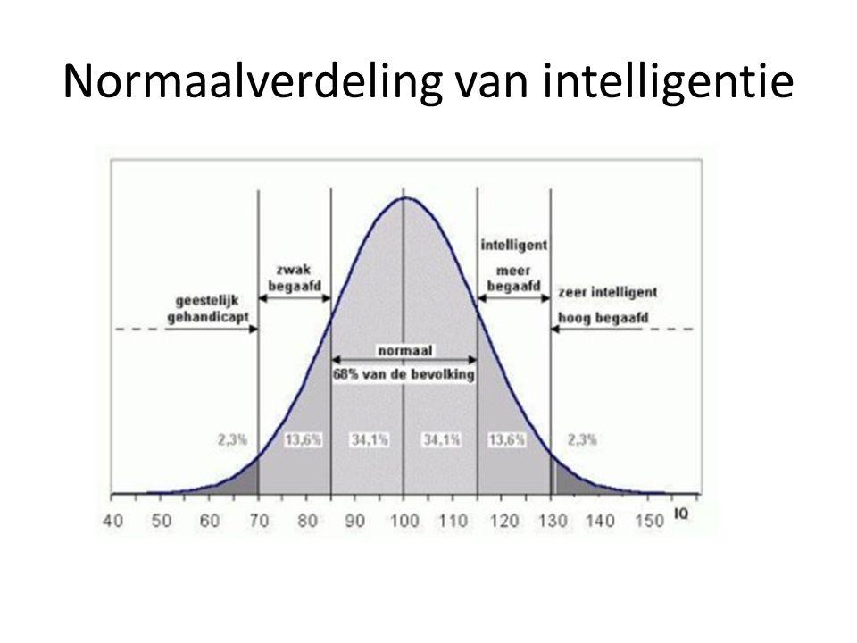 Normaalverdeling van intelligentie
