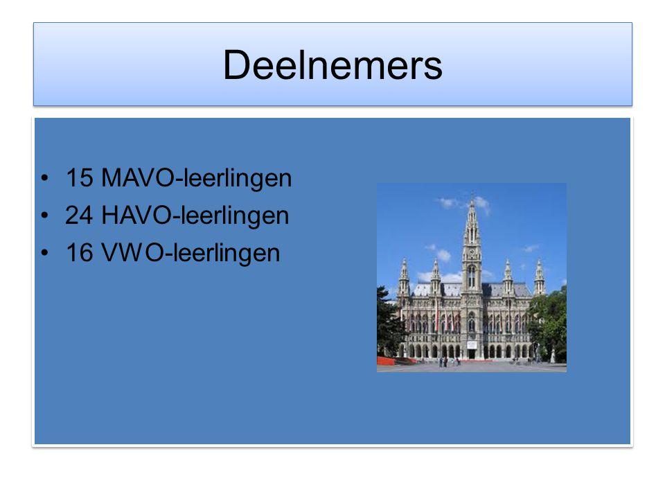 Deelnemers 15 MAVO-leerlingen 24 HAVO-leerlingen 16 VWO-leerlingen
