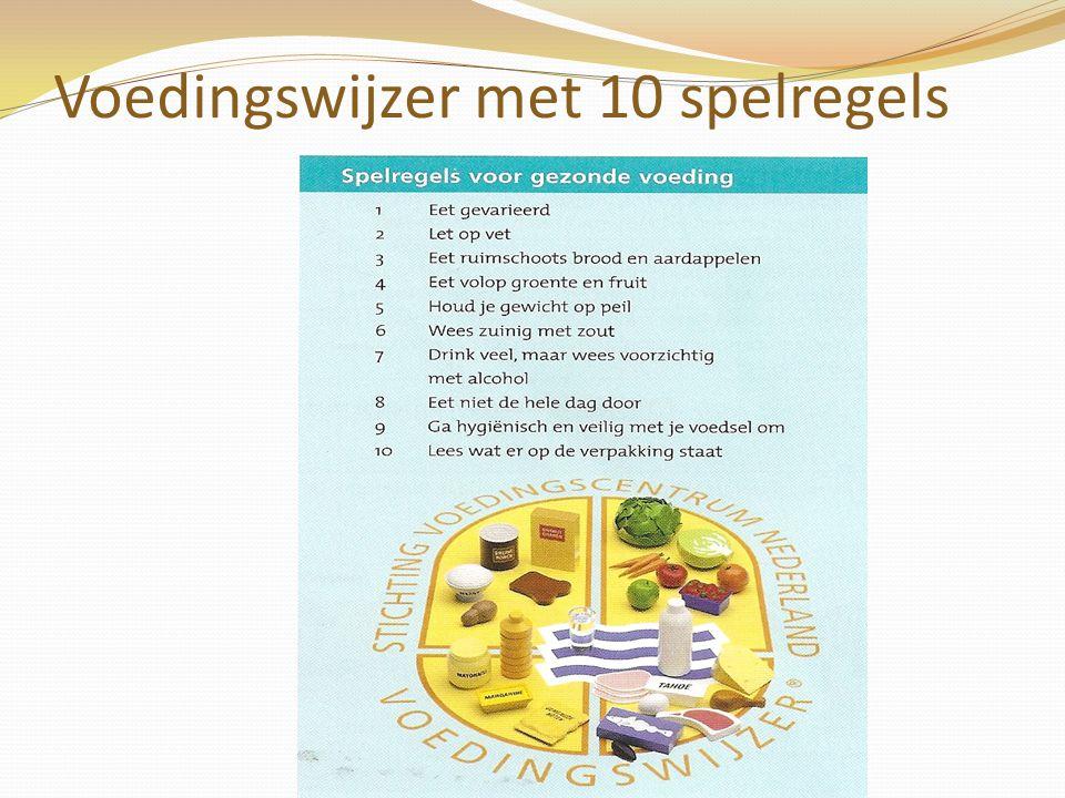 Voedingswijzer met 10 spelregels
