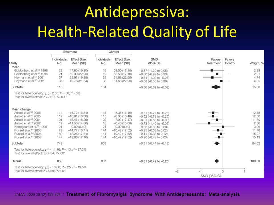 Health-Related Quality of Life