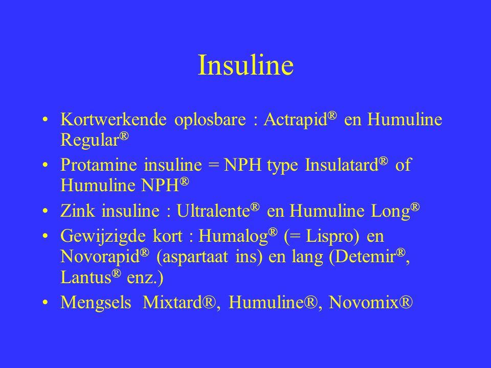 Insuline Kortwerkende oplosbare : Actrapid® en Humuline Regular®