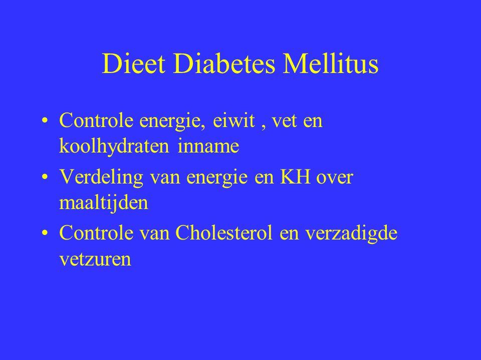 Dieet Diabetes Mellitus