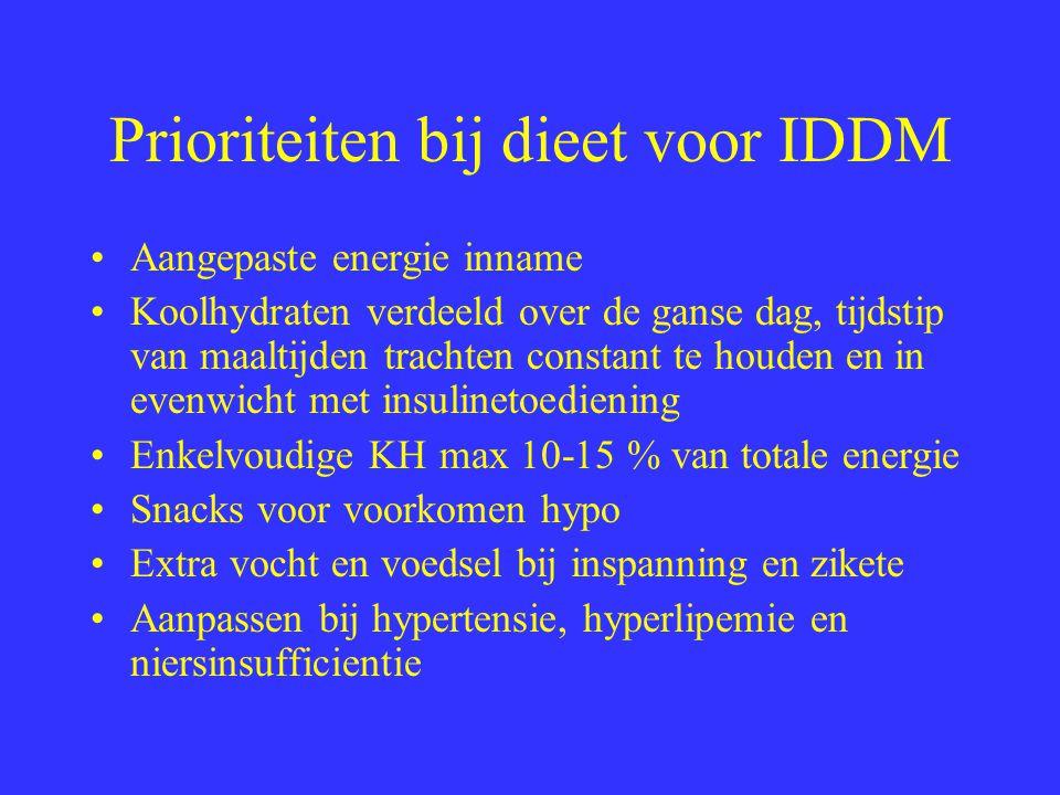 Prioriteiten bij dieet voor IDDM