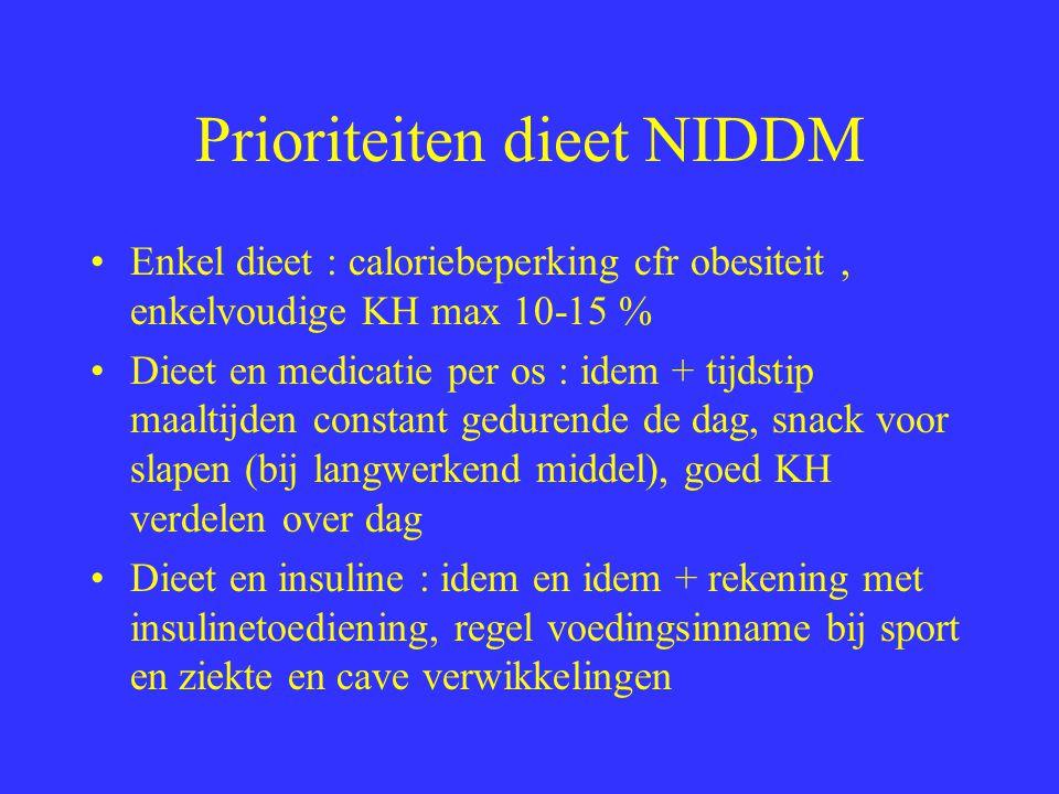 Prioriteiten dieet NIDDM
