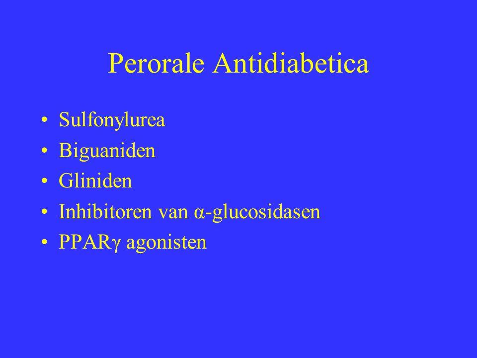 Perorale Antidiabetica