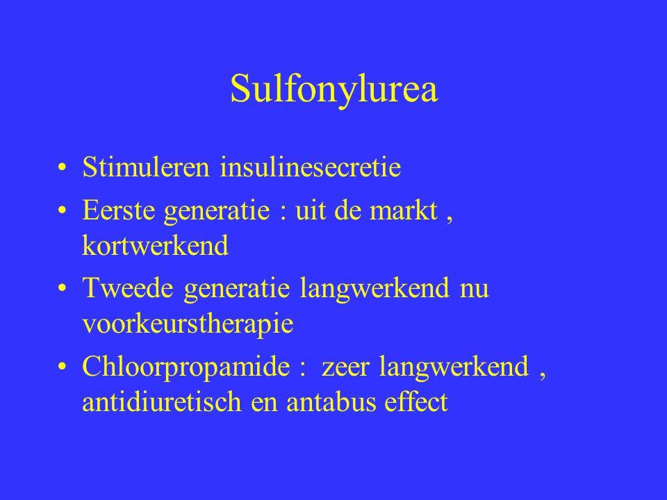 Sulfonylurea Stimuleren insulinesecretie