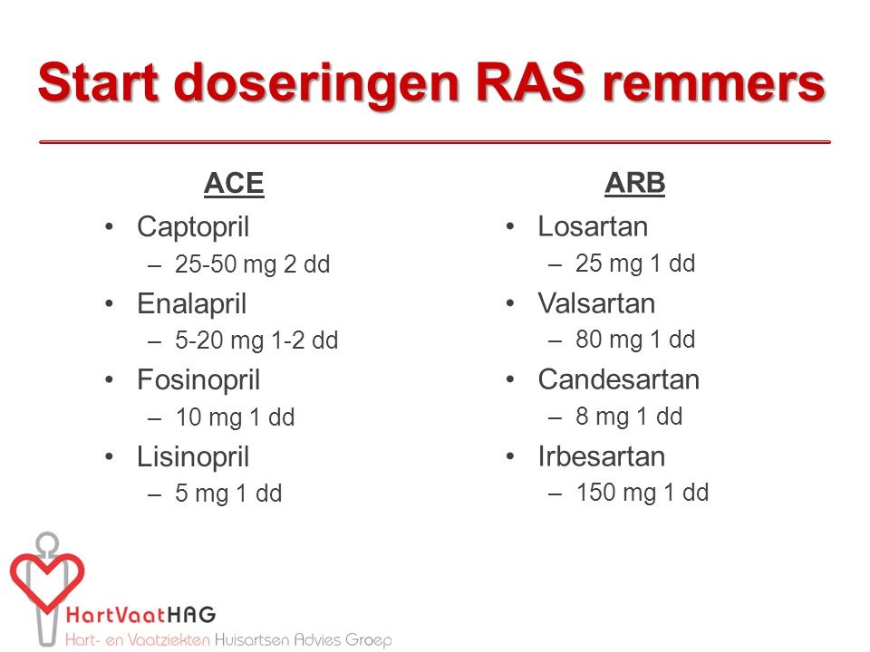Start doseringen RAS remmers
