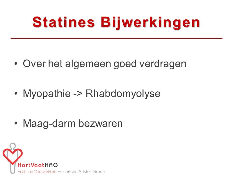 Statines Bijwerkingen