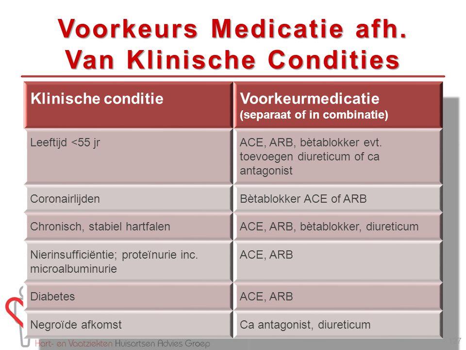 Voorkeurs Medicatie afh. Van Klinische Condities