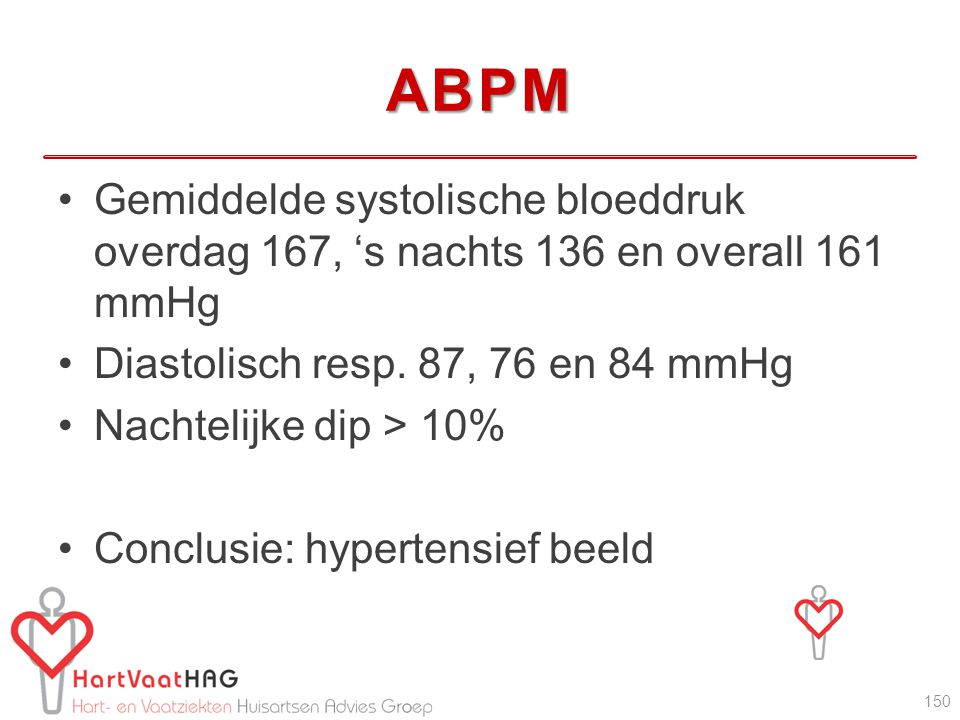 ABPM Gemiddelde systolische bloeddruk overdag 167, 's nachts 136 en overall 161 mmHg. Diastolisch resp. 87, 76 en 84 mmHg.