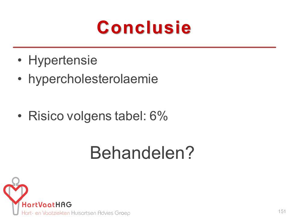 Conclusie Behandelen Hypertensie hypercholesterolaemie