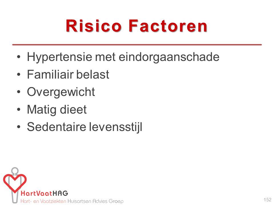 Risico Factoren Hypertensie met eindorgaanschade Familiair belast
