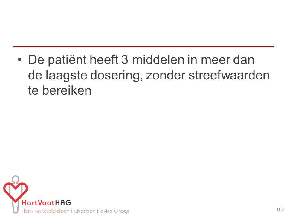 De patiënt heeft 3 middelen in meer dan de laagste dosering, zonder streefwaarden te bereiken