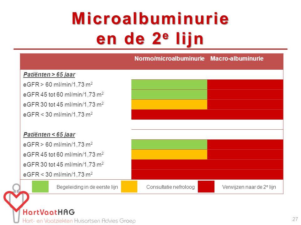Microalbuminurie en de 2e lijn