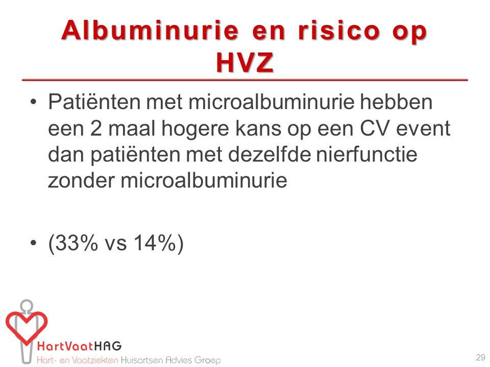 Albuminurie en risico op HVZ
