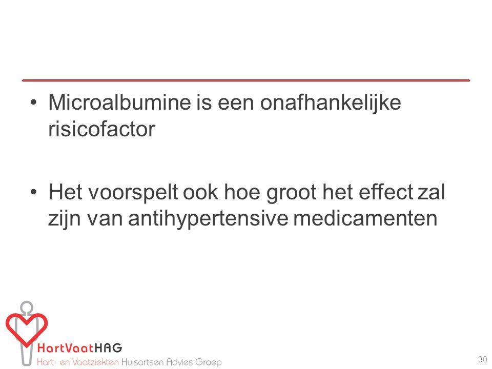 Microalbumine is een onafhankelijke risicofactor