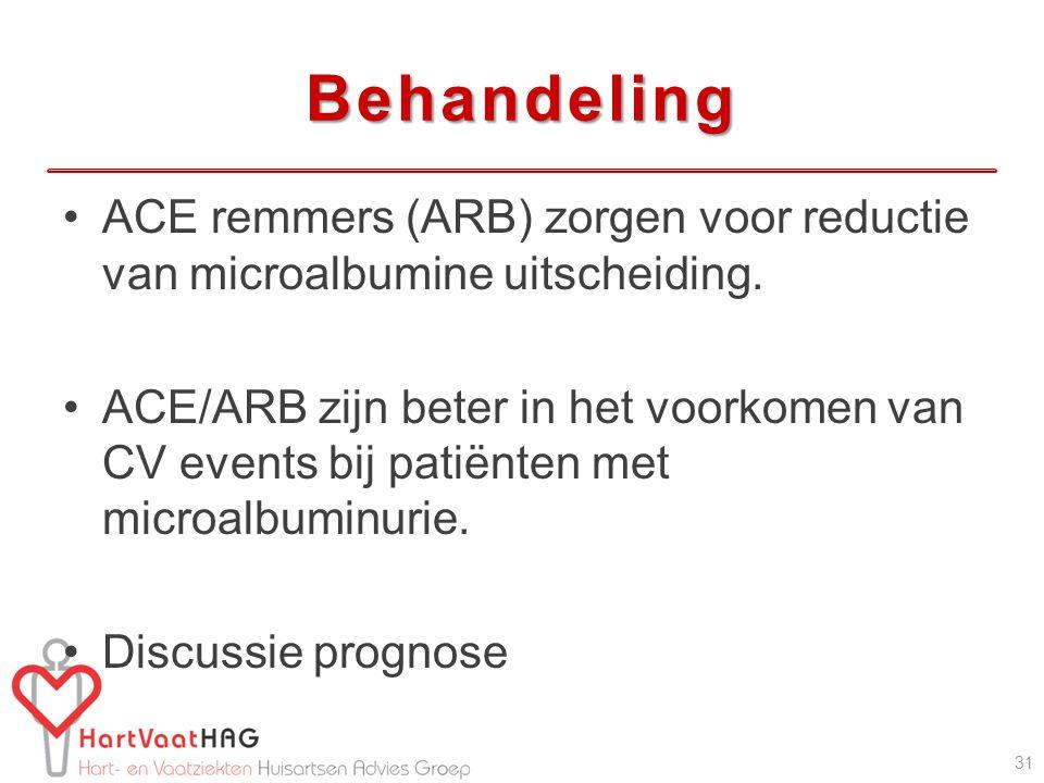 Behandeling ACE remmers (ARB) zorgen voor reductie van microalbumine uitscheiding.