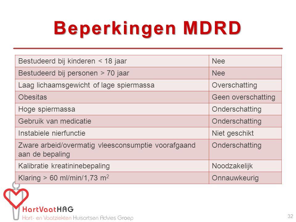 Beperkingen MDRD Bestudeerd bij kinderen < 18 jaar Nee