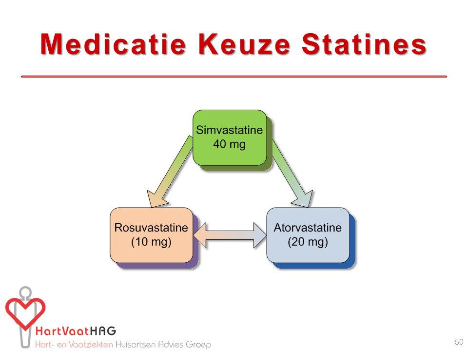 Medicatie Keuze Statines