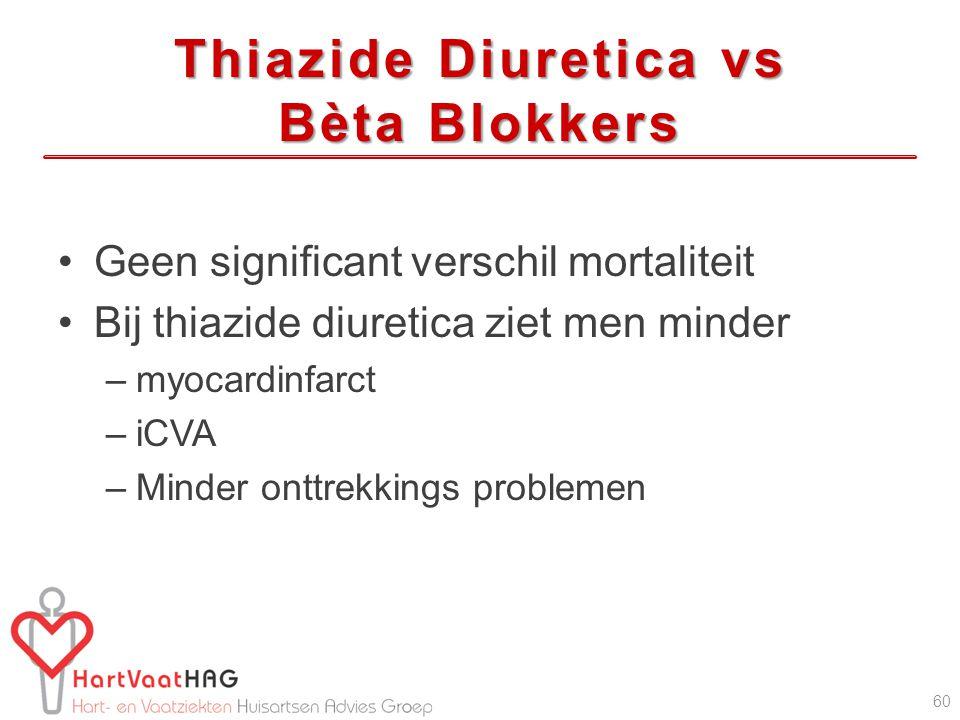 Thiazide Diuretica vs Bèta Blokkers