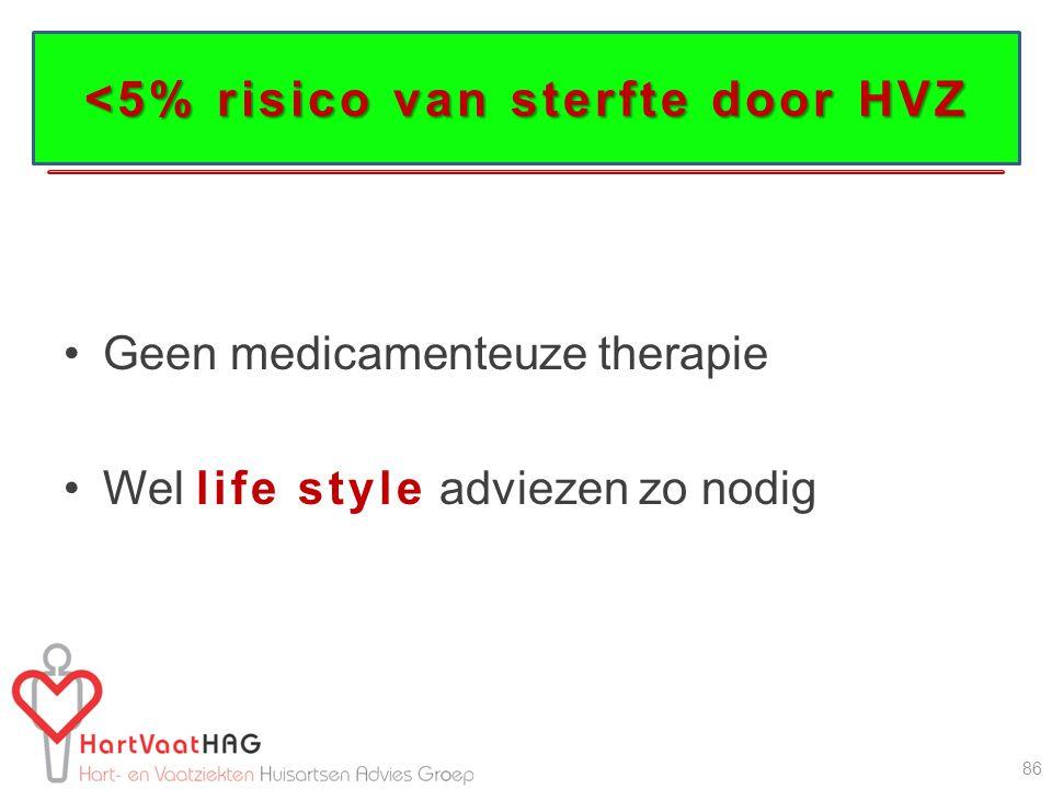 <5% risico van sterfte door HVZ