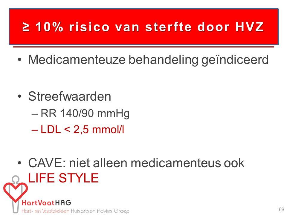 ≥ 10% risico van sterfte door HVZ