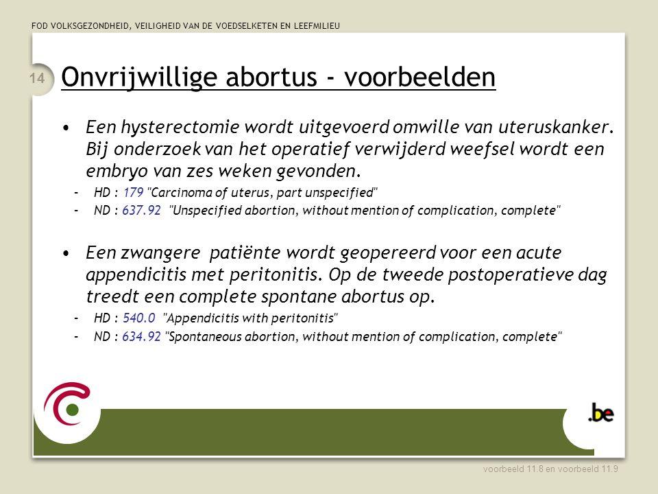 Onvrijwillige abortus - voorbeelden