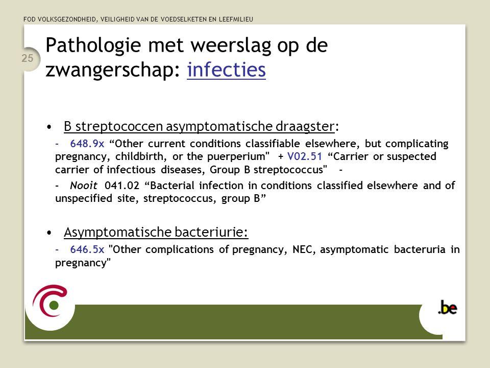 Pathologie met weerslag op de zwangerschap: infecties