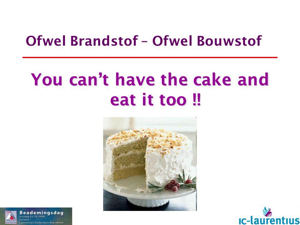 Ofwel Brandstof – Ofwel Bouwstof