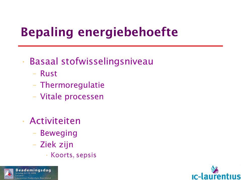 Bepaling energiebehoefte