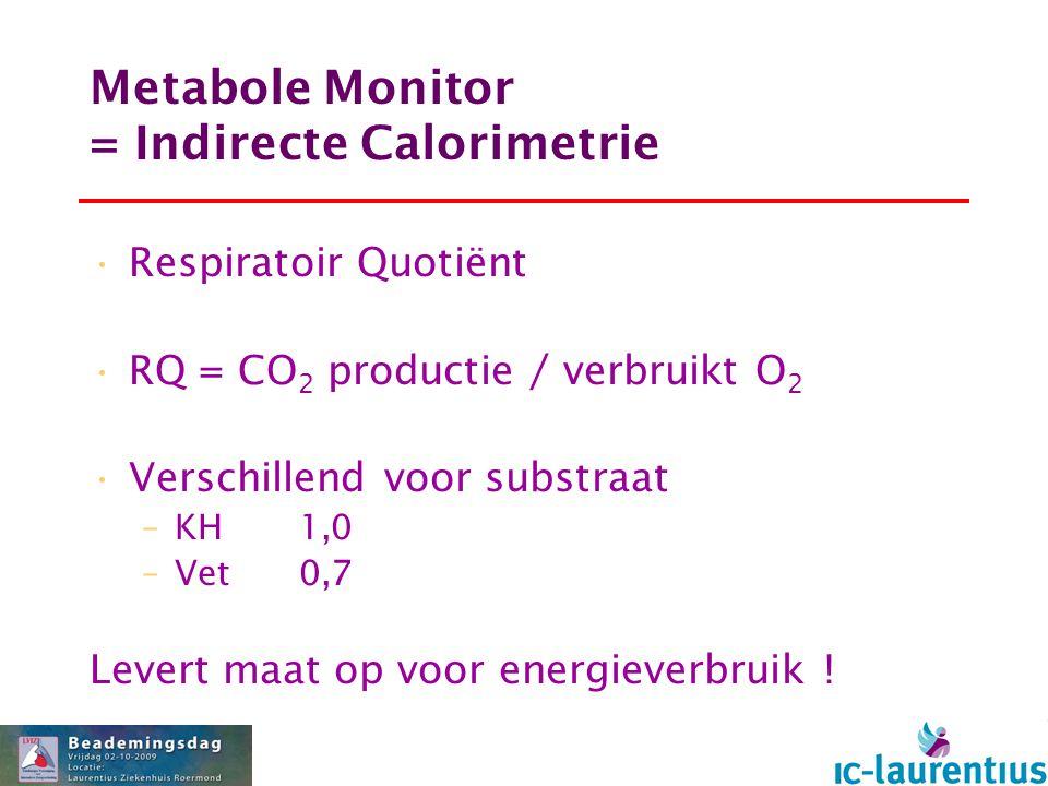 Metabole Monitor = Indirecte Calorimetrie