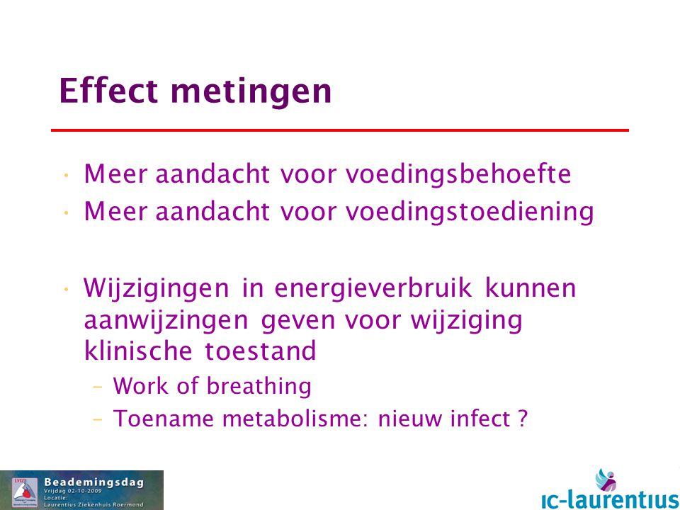 Effect metingen Meer aandacht voor voedingsbehoefte