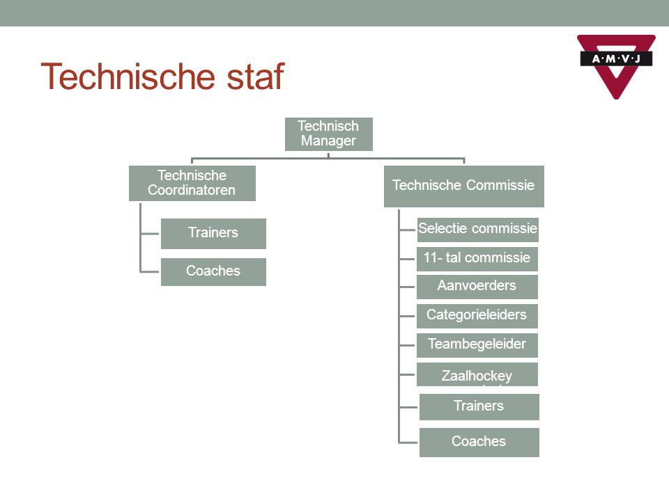 Technische Coordinatoren