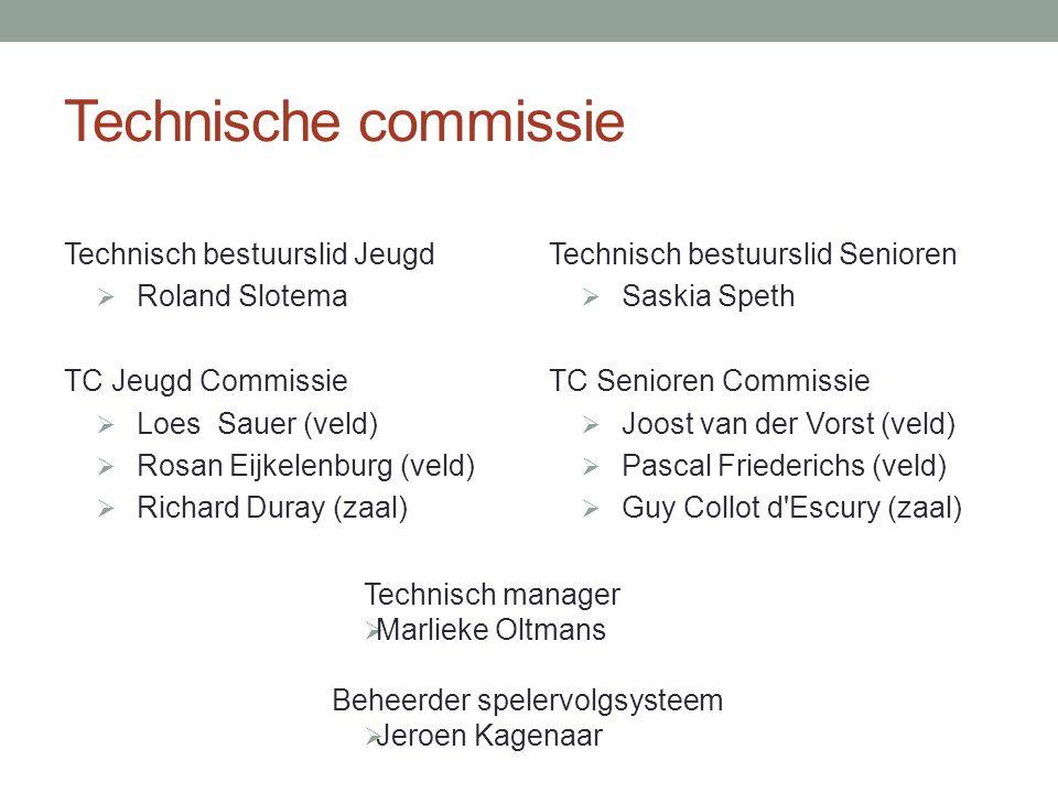 Technische commissie Technisch bestuurslid Jeugd Roland Slotema