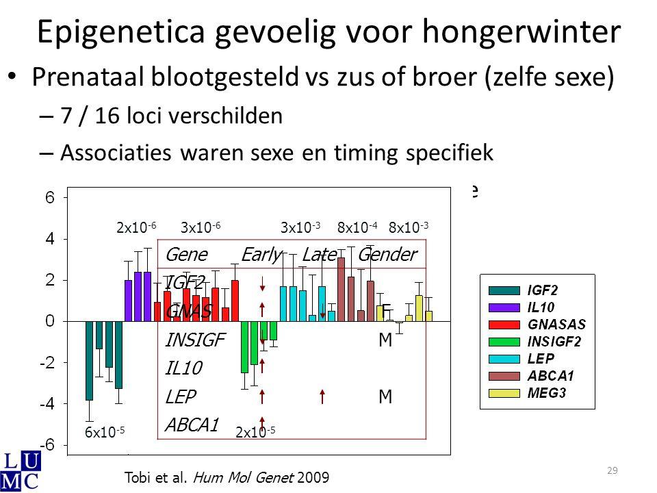Epigenetica gevoelig voor hongerwinter