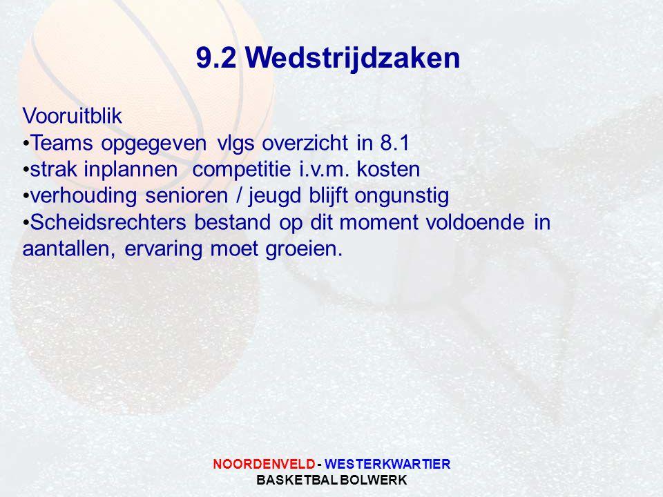 NOORDENVELD - WESTERKWARTIER