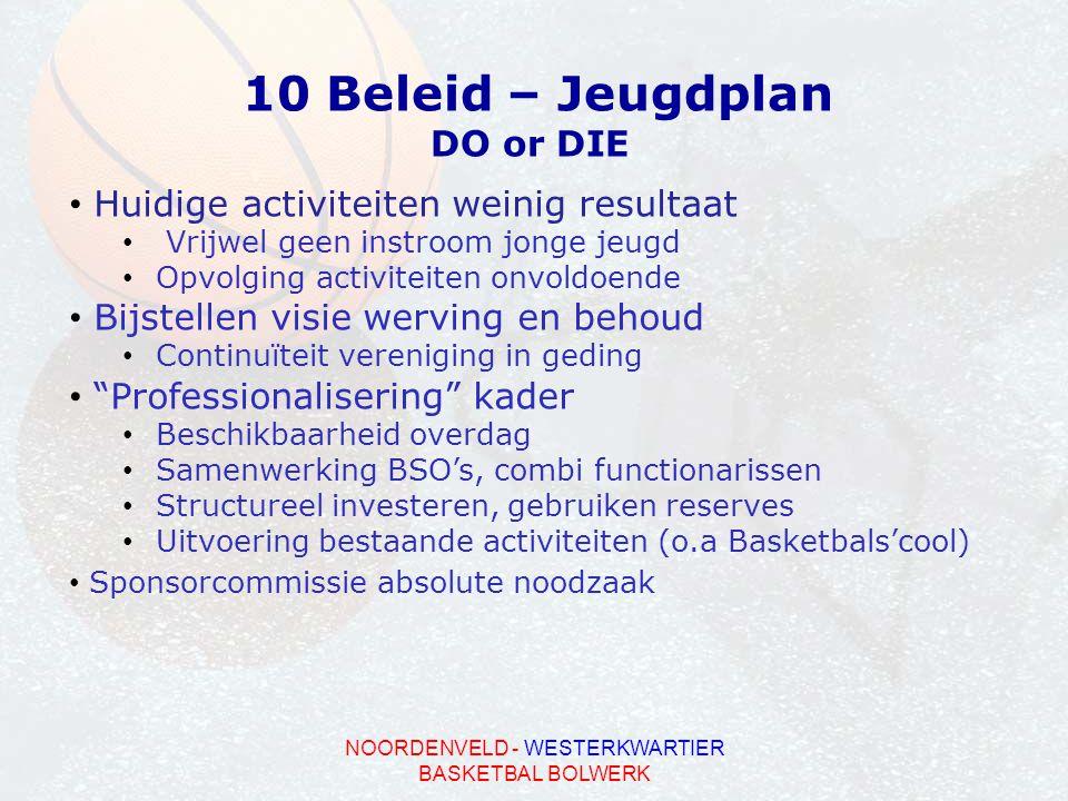 10 Beleid – Jeugdplan DO or DIE