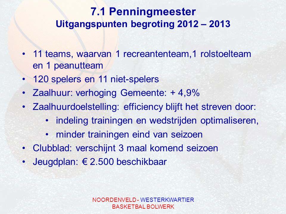 Uitgangspunten begroting 2012 – 2013