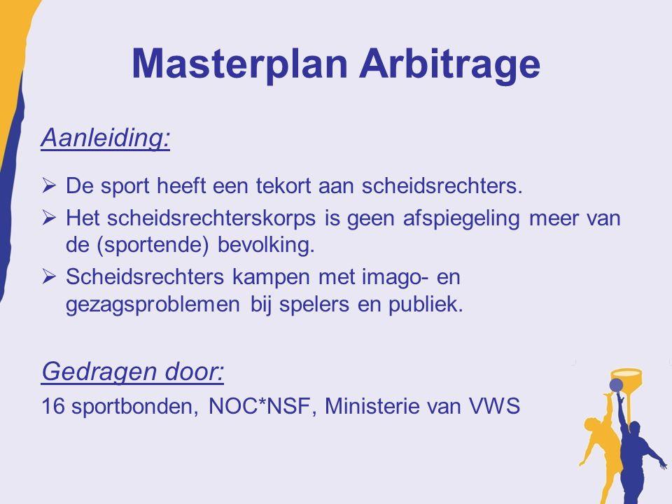 Masterplan Arbitrage Aanleiding: Gedragen door: