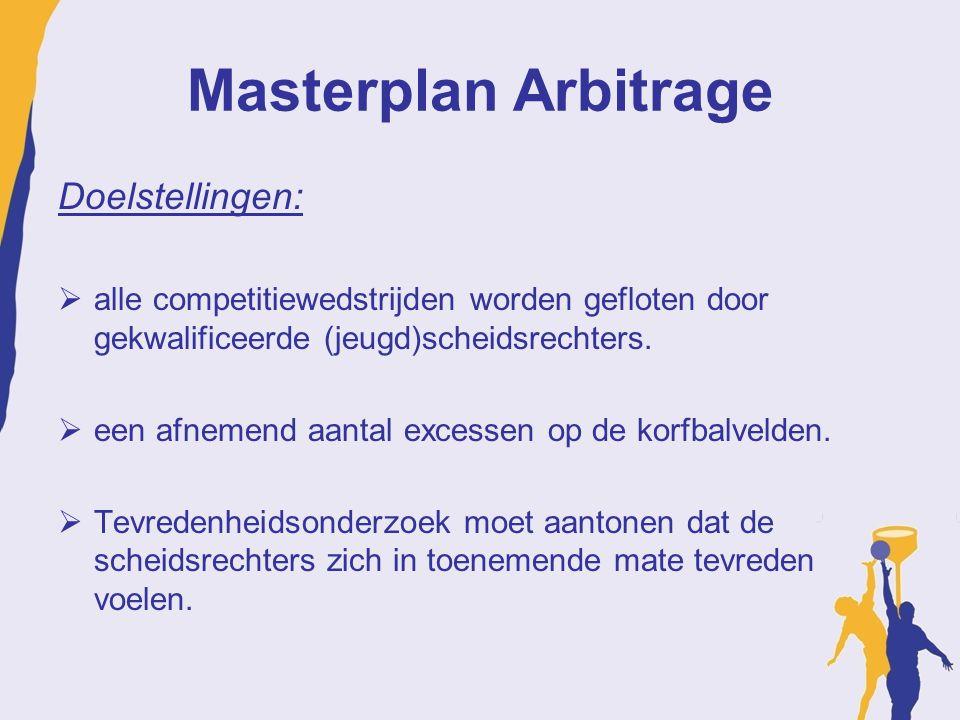 Masterplan Arbitrage Doelstellingen: